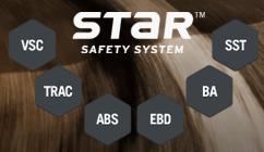 Toyota Sienna Star Safety System™
