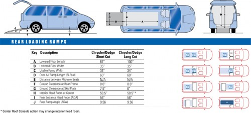 chrysler-and-dodge-rear-entry-wheelchair-vans newenglandwheelchairvan.com
