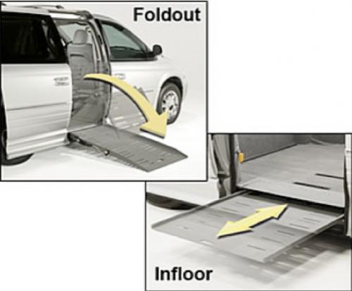 Wheelchair ramp information